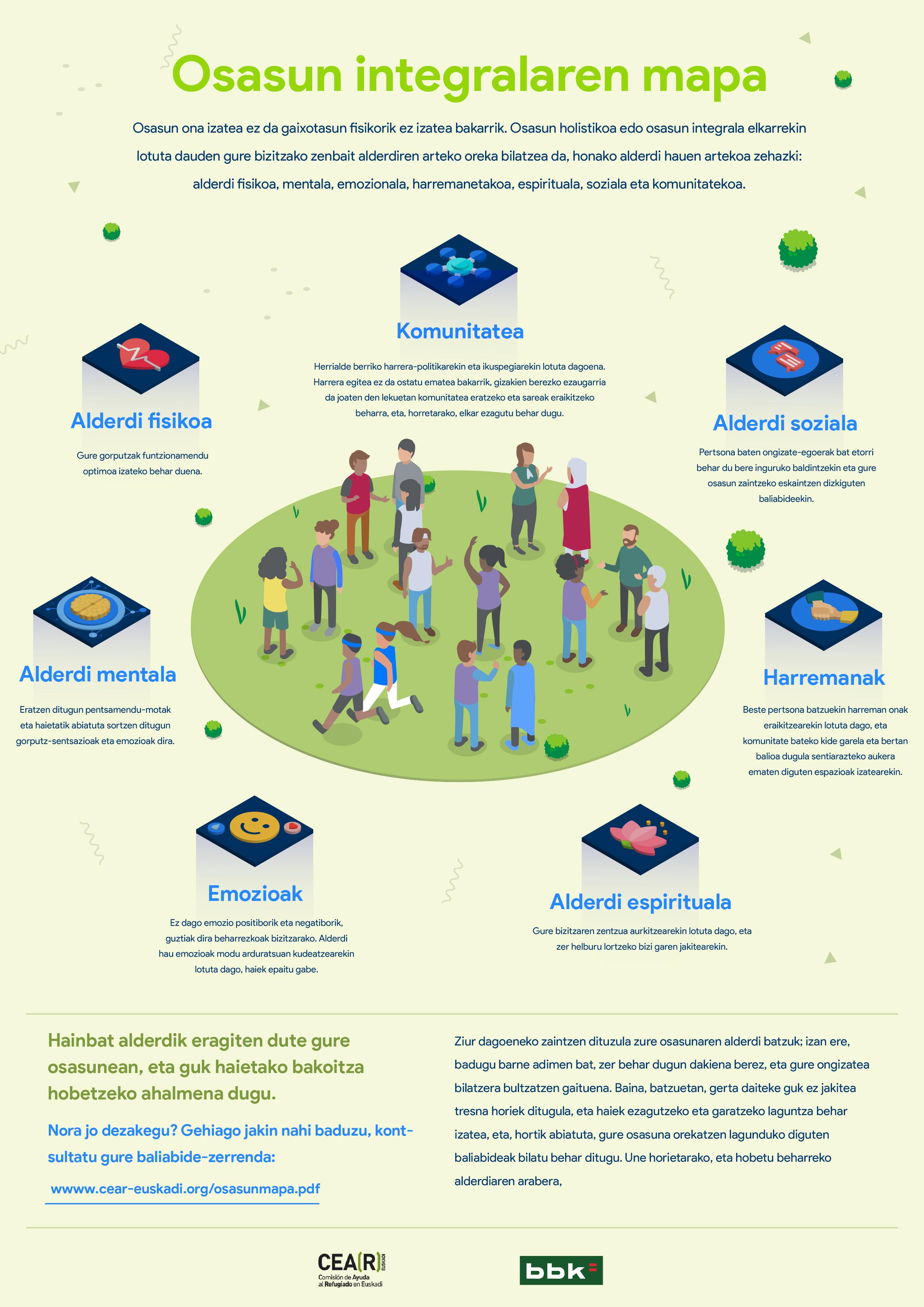 Infografia-eu-alta (1) - CEAR-Euskadi